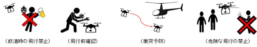 ドローンの飛行に関するルール
